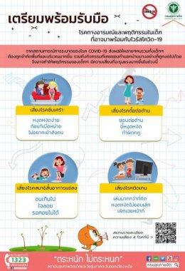 เตรียมพร้อมรับมือโรคทางอารมณ์และพฤติกรรมในเด็กที่อาจมาพร้อมกับไวรัสโควิด-19