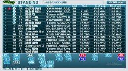 """""""อนุภาพ"""" ฟอร์มแรงติดท็อปเท็นศึกซูเปอร์ไบค์ชิงแชมป์ญี่ปุ่นรุ่นใหญ่"""