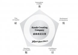 ยามาฮ่า ยึดหลักปรัชญา Kando สร้างกลยุทธ์คว้าแชมป์ Social Media
