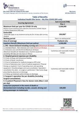 ประกันสุขภาพ My Elite COVID-19 -100,000 USD
