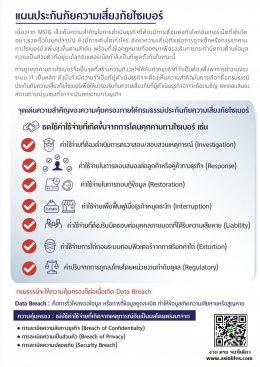 ประกันภัยความเสี่ยงภัยไซเบอร์ Cyber Insurance