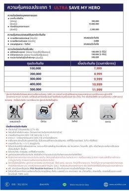 ประกันภัยรถยนต์ประกันประเภท 1 Msig Ultra Save - My Hero
