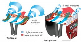 Winglets MotoGp2017