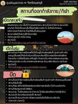 ด่วน!! ผู้ว่าฯนนทบุรี สั่งปิด 28 สถานที่ - ผ่อนปรน 18 กิจการ มีผล 17 พฤษภาคม