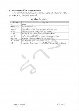 นายกสมาคมสื่อช่อสะอาด แนะ กสทช. ปฏิรูปกิจการวิทยุกระจายเสียงในประเทศไทยให้สอดรับกับรัฐธรรมนูญ