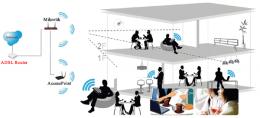 Wi-Fi สำหรับองค์กรและ Wi-Fi สำหรับใช้งานภายในบ้านแตกต่างกันอย่างไร?