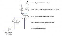 ใบงานที่ 5 วิธีการใช้งาน jsc speed control เพื่อปรับความเร็วของกระบอกลม