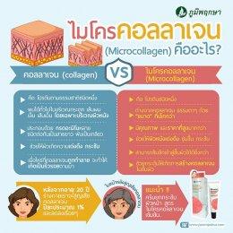ไมโครคอลลาเจน (Microcollagen)คืออะไร?