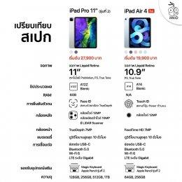 รับซื้อ ipad air 4 ราคา