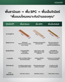 เปรียบเทียบ ลามิเนต vs พื้น SPC vs พื้นเอ็นจิเนียร์ แตกต่างกันยังไง เลือกให้เหมาะแก่บ้านของคุณ