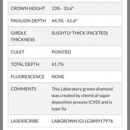 "‼️ คำเตือน ""description : laboratory grown diamond """