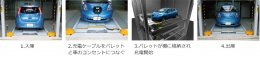 G-Park & Japan Product