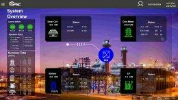 G-BOXGPSC Battery energy storage system for EV