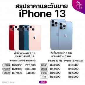 สรุปราคาขายในไทย iPhone 13, iPhone 13 mini, iPhone 13 Pro, iPhone 13 Pro Max