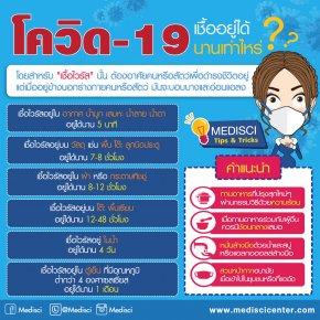 ไขข้อข้องใจเชื้อไวรัสโควิด-19 อยู่ได้นานเท่าไหร่?