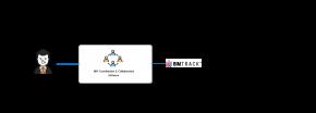 BIM Manager ภาระกิจ และ หน้าที่ที่ต้องทำ