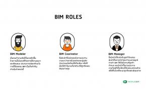 BIM Roles ภาระ หน้าที่ ความรับผิดชอบ