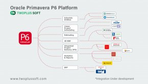 Twoplus Oracle Primavera P6 Platform