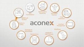 Oracle Aconex โซลูชั่นการบริหารเอกสารก่อสร้างแบบ Cloud 100 %