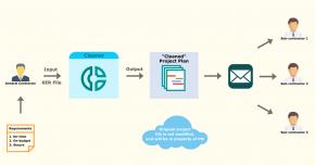 โปรแกรมล้างข้อมูลโครงการใน Oracle Primavera P6