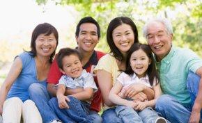 家庭jiātíng ครอบครัว