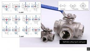 3 way ball valve T port vs L port