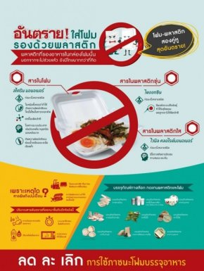 การรณรงค์การลดใช้โฟมบรรจุอาหาร
