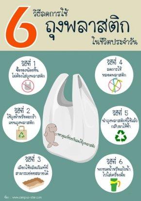 การรณรงค์การลดใช้ถุงพลาสติก