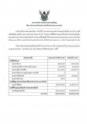 รายงานการรับจ่ายเงิน ประจำปีงบประมาณ พ.ศ. 2563