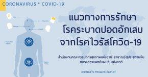 แนวทางการรักษาโรคระบาดปอดอักเสบจากโรคไวรัสโควิด-19 (ทดลองใช้ฉบับที่ 7)