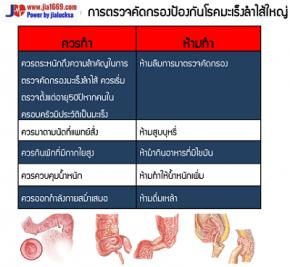 การตรวจคัดกรองและการป้องกันโรคมะเร็งลำไส้ใหญ่