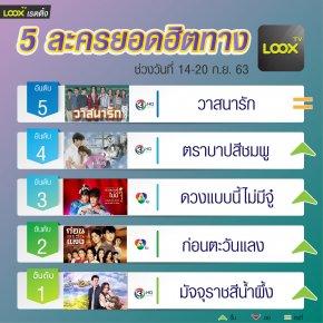 5 อันดับฮอตฮิตบน  LOOX TV  วันที่ 14-20 ก.ย. 63