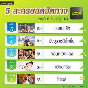 5 อันดับฮอตฮิตบน  LOOX TV  วันที่ 7-13 ก.ย. 63