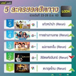 5 อันดับฮอตฮิตบน  LOOX TV  วันที่ 23-28 มิ.ย. 63