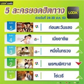 5 อันดับฮอตฮิตบน  LOOX TV  วันที่ 24-30 ส.ค. 63