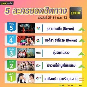 5 อันดับฮอตฮิตบน  LOOX TV  วันที่ 25-31 พ.ค. 63