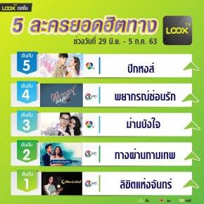 5 อันดับฮอตฮิตบน  LOOX TV  วันที่ 29 มิ.ย. - 5 ก.ค. 63