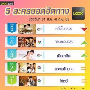 5 อันดับฮอตฮิตบน  LOOX TV  วันที่ 31 ส.ค.- 6 ก.ย. 63