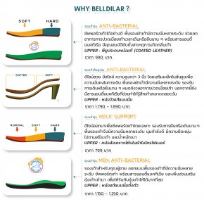 รองเท้า Belldilar แต่ละรุ่น แตกต่างกันอย่างไร