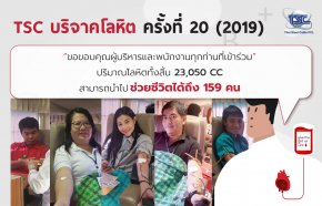 TSC Blood Donation #20 (2019)