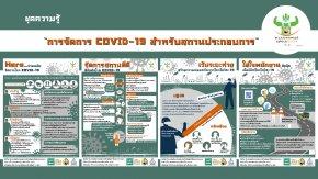 """ชุดความรู้ """"การจัดการ COVID-19 สำหรับสถานประกอบการ"""" ดาวน์โหลดฟรี !"""
