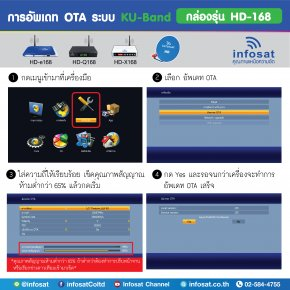 Update OTA KU-Band For HD-168