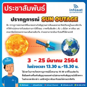 ปรากฎการณ์ Sun Outage