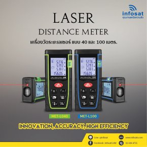 Review Laser Distance Meter
