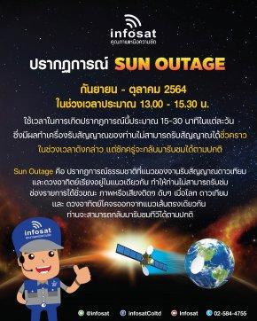 ปรากฎการ์ Sun Outage