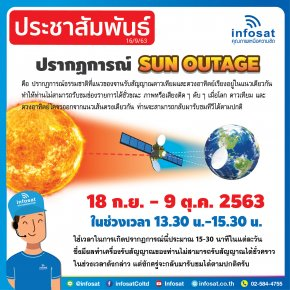 Sun Outage