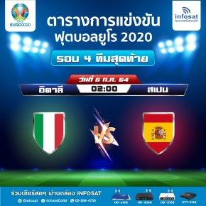 Semi Final EURO 2020