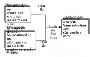 """จาก """"ปุ"""" มา """"ปู"""" ถึง """"วิจิตร"""" ตอนแรก (15/6/2554)"""