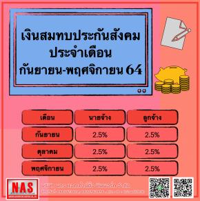 ประกาศลดอัตราเงินสมทบประกันสังคม เกี่ยวกับเงินสมทบประกันสังคมประจำเดือนกันยายน 2564