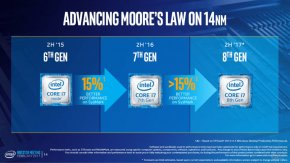 Intel promises more than 15% better performance for Intel i7-8000